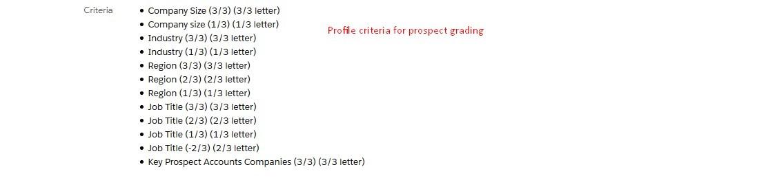 Lead Grading Pardot
